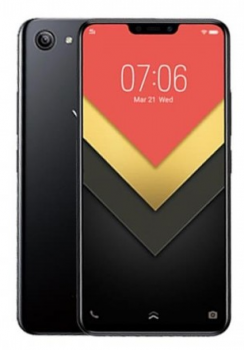 Vivo Y81i Price in Indonesia